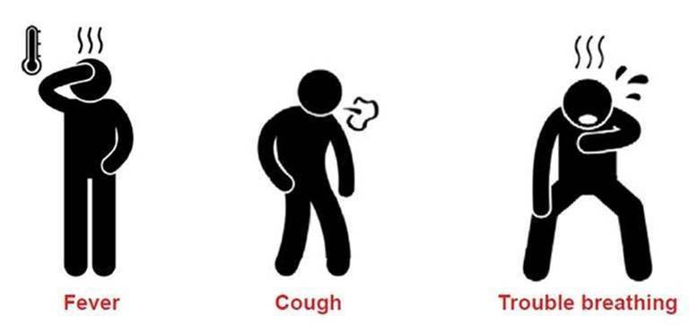 fever, cough, trouble breathing